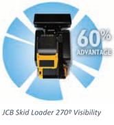 JCB Skid Steer Visibility